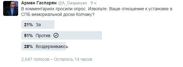 Голосование по Колчаку.jpg