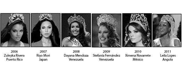 мисс вселенная: как менялись стандарты красоты с 1952 года до нашего времени