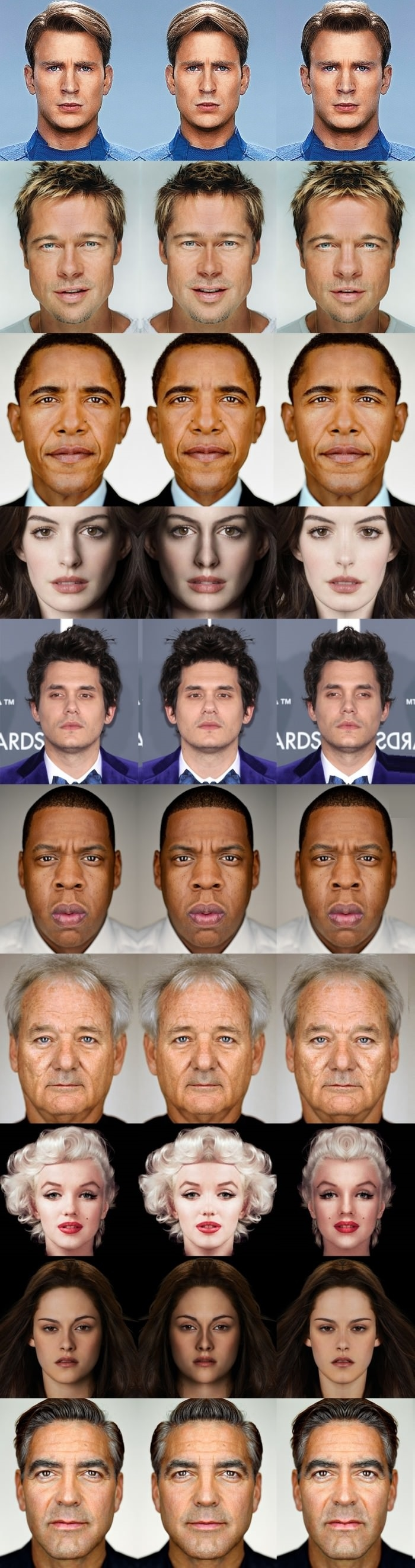 Celeb-facial-symmetry