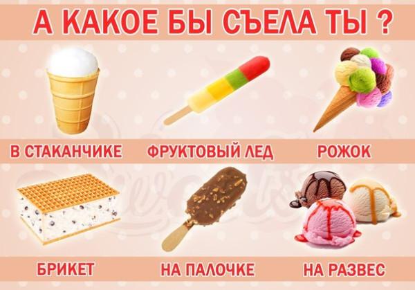 Летний тест: узнай свой характер по мороженому)