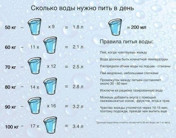 человек купили можно ли развести смесь в воде комнатной температуры отчетный