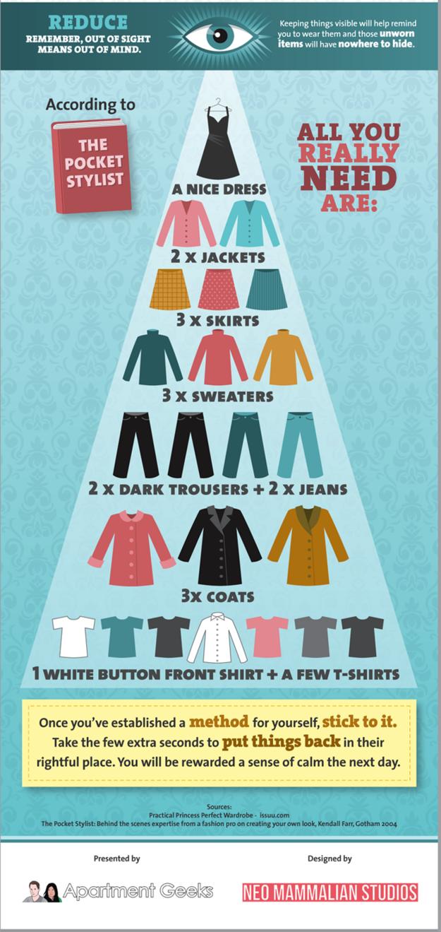 23 вещи, из которых можно составить весь гардероб