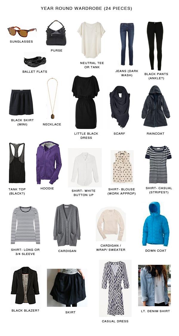Еще один вариант базового гардероба-основы