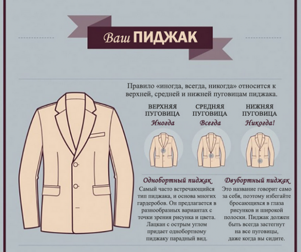 Правило всегда-никогда-иногда в мужской одежде