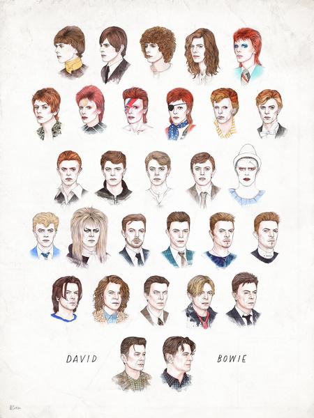 Все прически и образы Дэвида Боуи в одной гифке