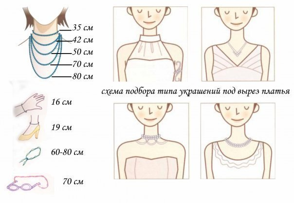 Как правильно сделать вырез на платье