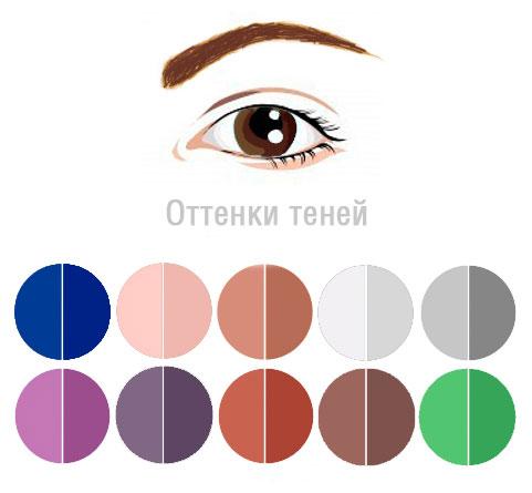 Макияж для разных типов глаз: 8 простых схем