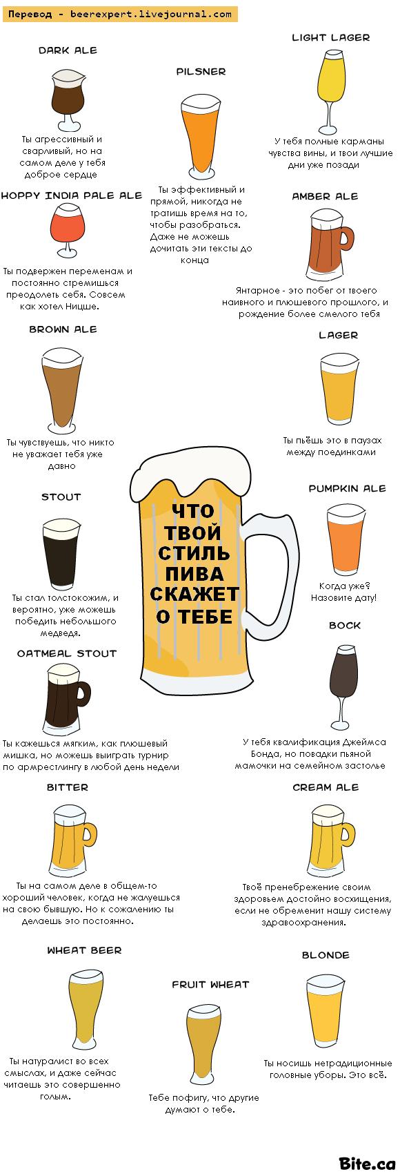 Beer-Rus