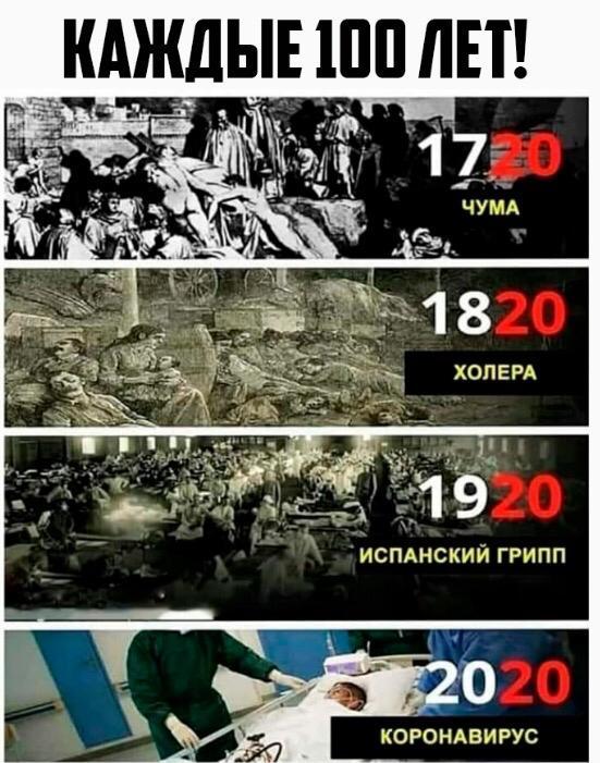 Каждые 100 лет.jpg