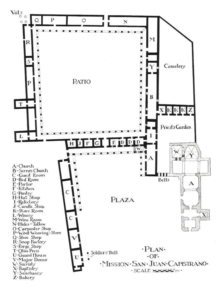 01 1916_Rexford_Newcomb_plan_view_--_Mission_San_Juan_Capistrano