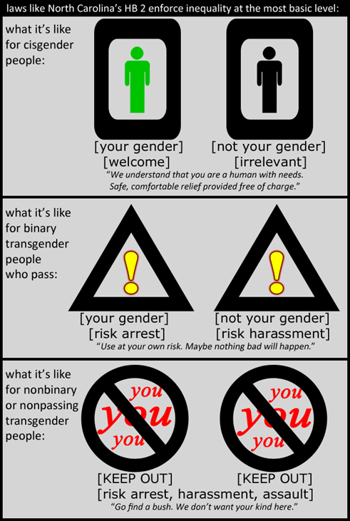 bathroom-inequality-trans1-smaller