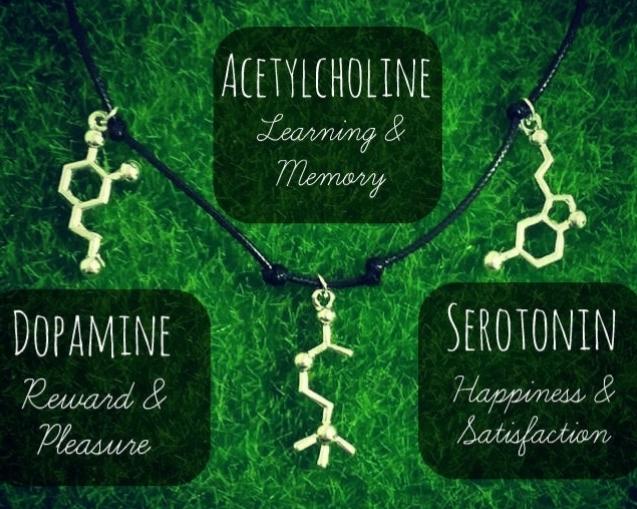 molecule pendants