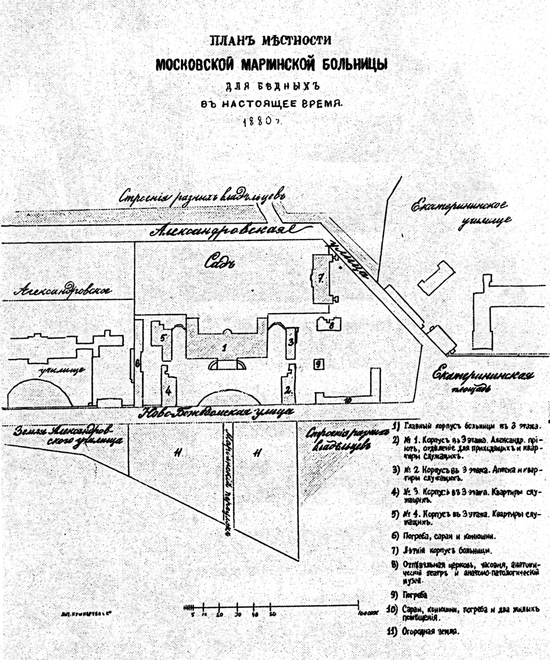 plan mestnosti