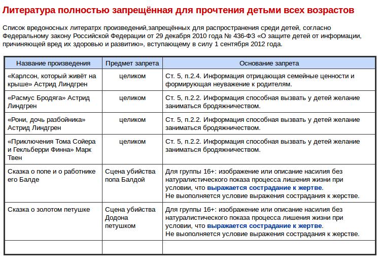 Знімок екрана з 2013-08-08 23:50:42