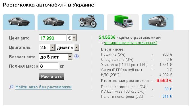 avtobazar.infocar.ua 2014-1-3 16 0 5