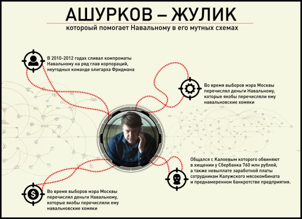 ASHURKOV_02_v01