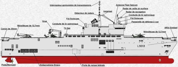 L9013-Mistral-schema