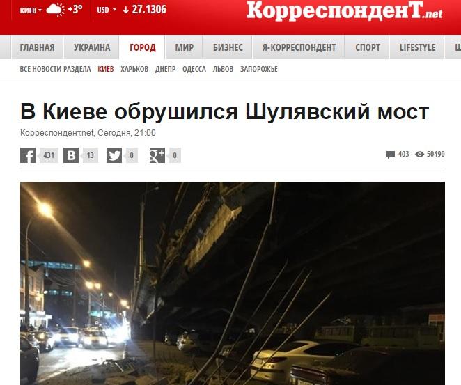 Новости НИИ Мостростроения Украины.