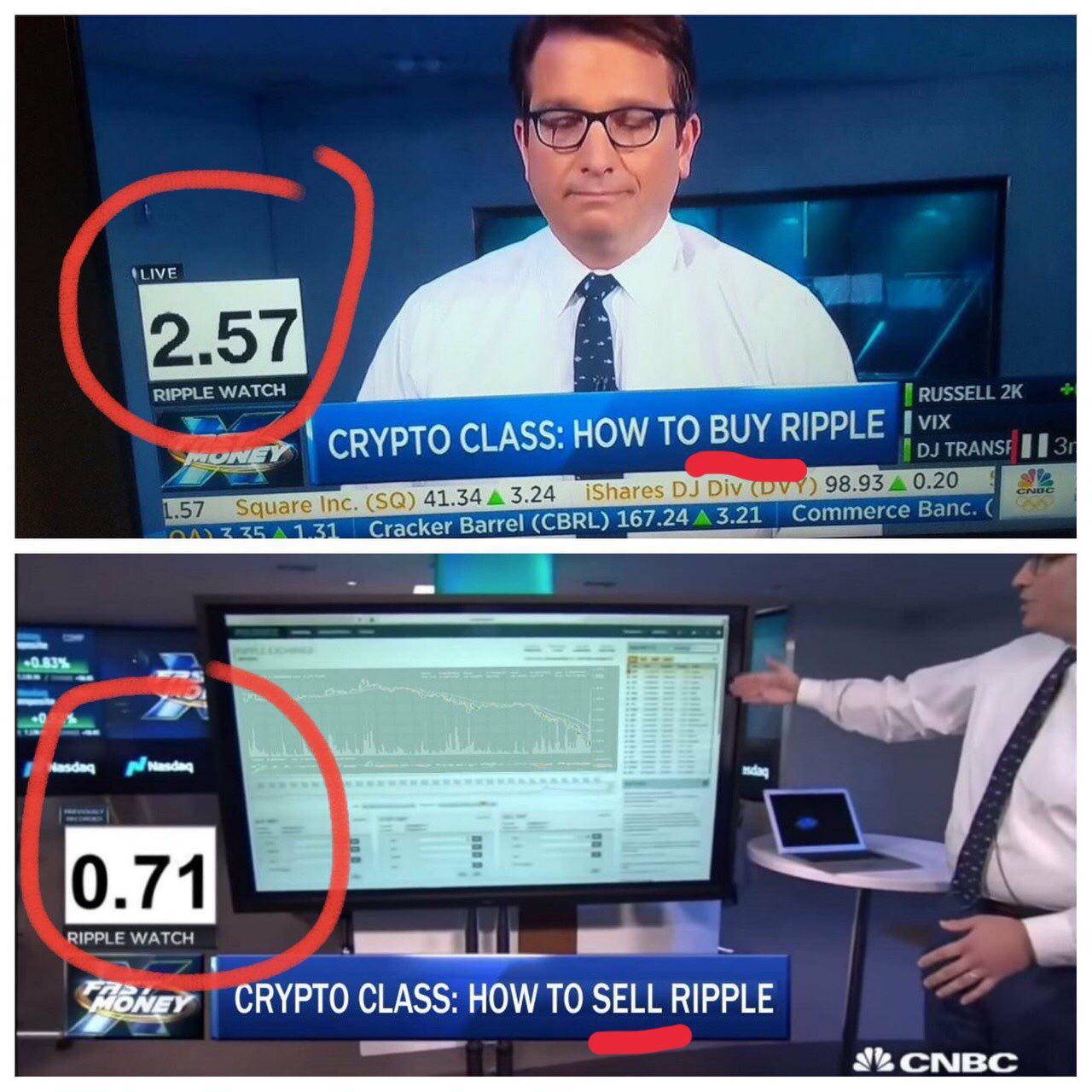 финансовые новости по тв
