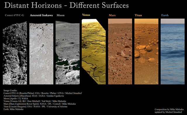planetary-surfaces