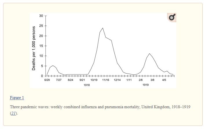spanish_flu_uk_deaths