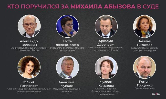 Нюта Федермессер, Ксения Раппопорт, Чулпан Хаматова