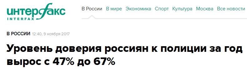 Уровень доверия россиян к полиции за год вырос с 47% до 67%