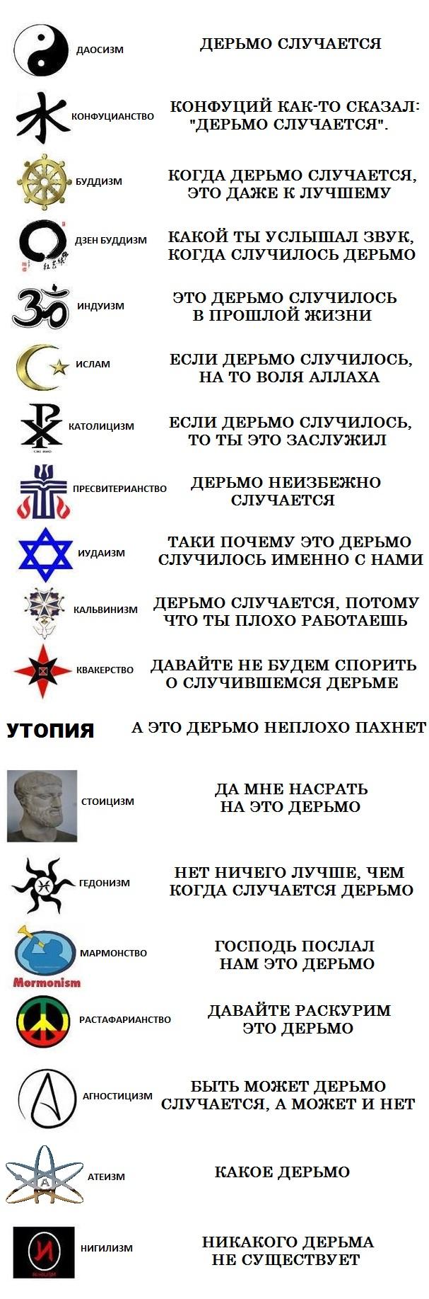 религии-философские-течения-in-a-nutshell