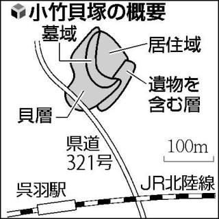 Odake kaizuka
