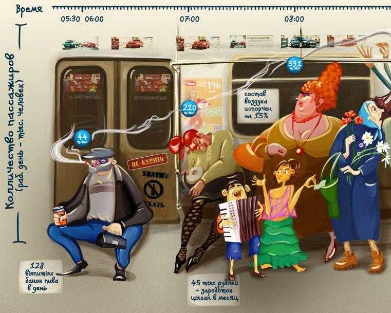 1355815124_fakty-pro-metro-moskvy