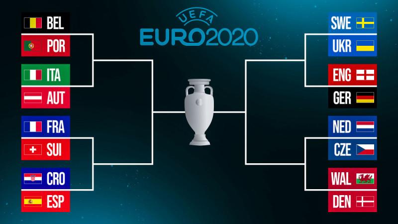 euro-2020-last-16-bracket.jpeg