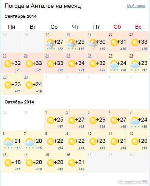 2014-09-17_09-49_GISMETEO.UA