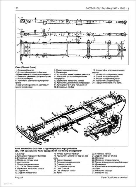 Армейские автомобили - ЗиС_ЗиЛ_150_164-22