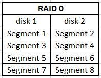 raid_0_0