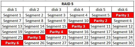 raid_5_1