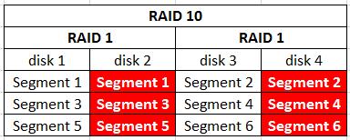 raid_10_0