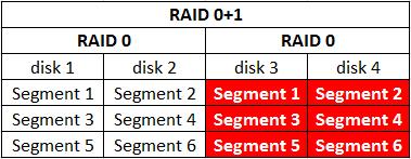 raid_01_0