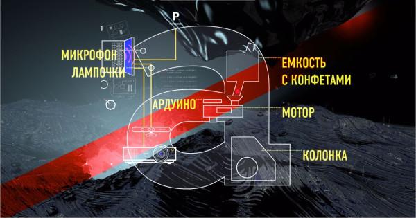 a_karpov_master