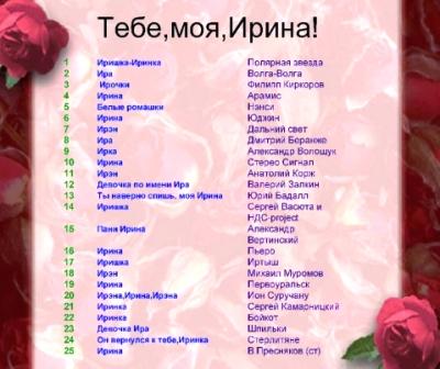 Ирина имя древнегреческого происхожд