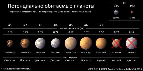 HEC_All_Confirmed_Rus