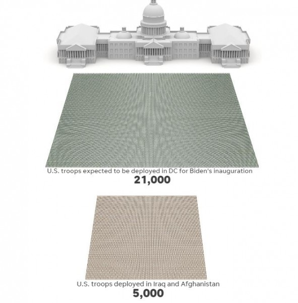 Вашингтон и Ирак с Афганистаном