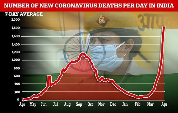 Индия-страны-коронавирус-COVID-19-6639468