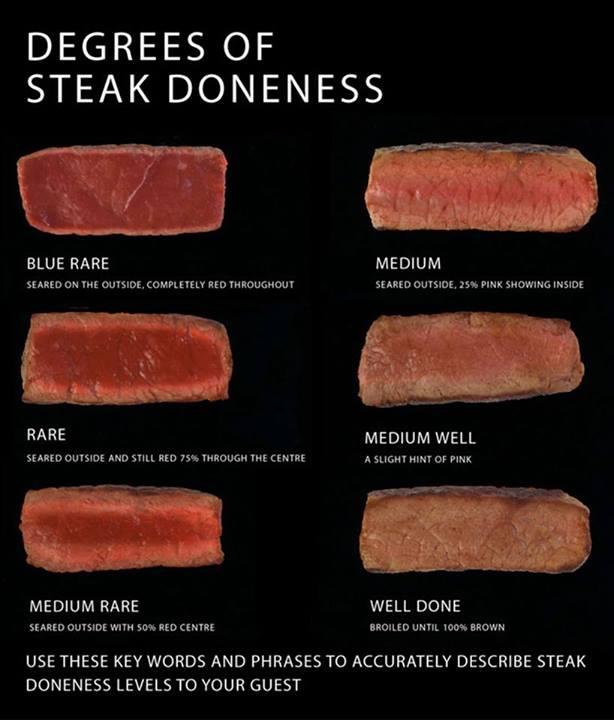 steakes