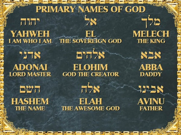 Имена Бога