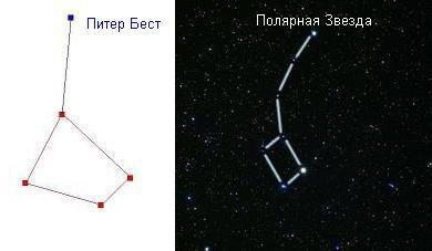 5 - Питер Бест и Полярная Звезда.jpg