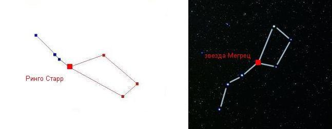 6 - Ринго Старр и звезда Мегрец.jpg
