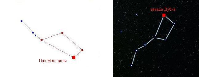 7 - Пол Маккартни и звезда Дубхе.jpg