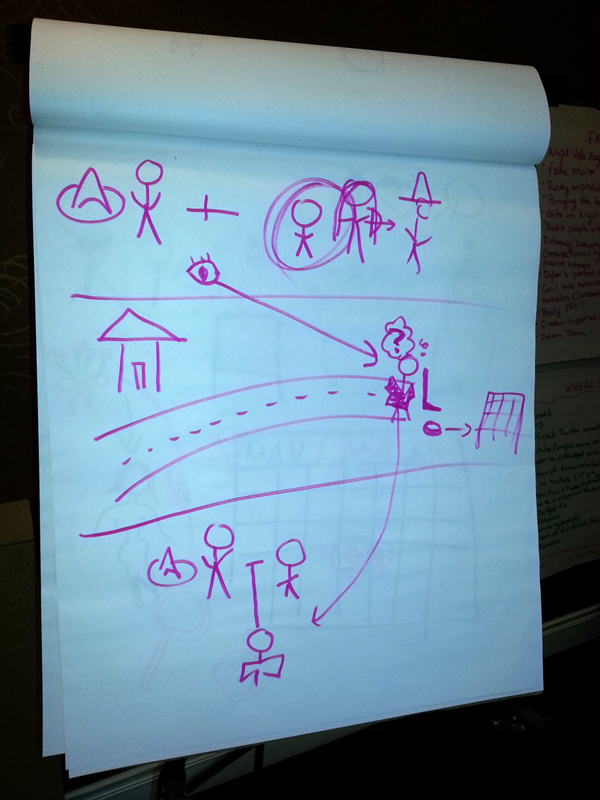 Line 1: Stick figure with insignia, plus sign, circled small stick figure next to a stick figure with bow and arrow and long flowing hair next to another stick figure with a wizard hat. Line 2: Road outside a house. Stick figure with implement and disc object with question mark over its head. Large eyeball with dotted line from line 1 figures to line 2 figure. Line 3: Line 1 figures in tree structure with line 2 figure stemming from them.