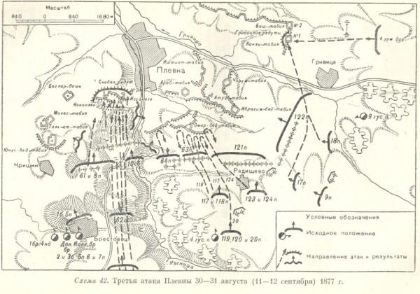 Третья атака Плевны