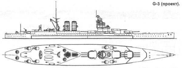 ЛКР Г-3